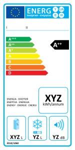 Energielabel Bedeutung